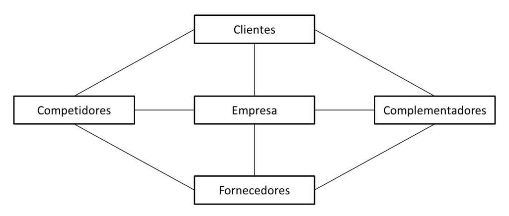 coopeticao-rede-de-valores_F2